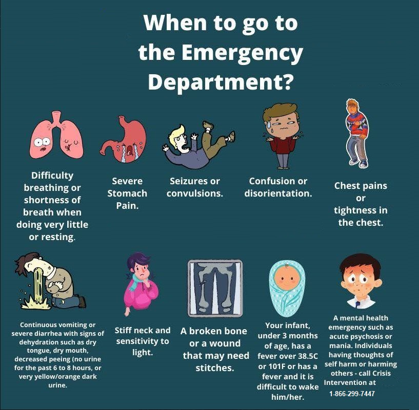 when to go to emergency department